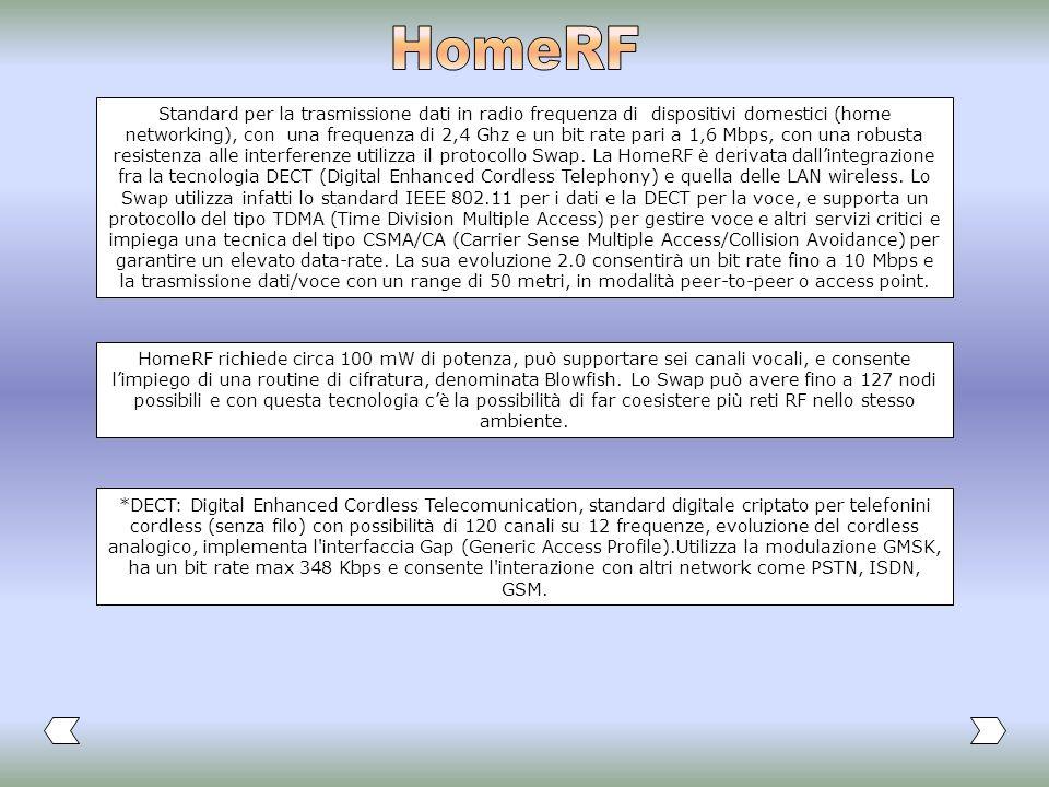 Standard per la trasmissione dati in radio frequenza di dispositivi domestici (home networking), con una frequenza di 2,4 Ghz e un bit rate pari a 1,6
