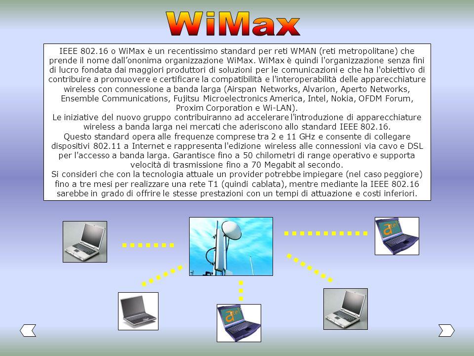 IEEE 802.16 o WiMax è un recentissimo standard per reti WMAN (reti metropolitane) che prende il nome dallononima organizzazione WiMax. WiMax è quindi