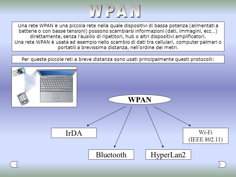 WPAN Una rete WPAN è una piccola rete nella quale dispositivi di bassa potenza (alimentati a batterie o con basse tensioni) possono scambiarsi informa