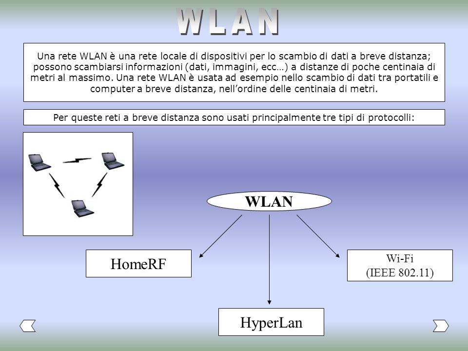 WLAN Una rete WLAN è una rete locale di dispositivi per lo scambio di dati a breve distanza; possono scambiarsi informazioni (dati, immagini, ecc…) a