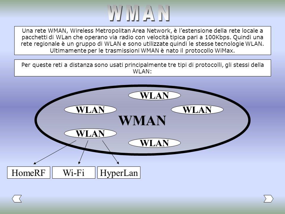 WMAN WLAN Una rete WMAN, Wireless Metropolitan Area Network, è lestensione della rete locale a pacchetti di WLan che operano via radio con velocità ti