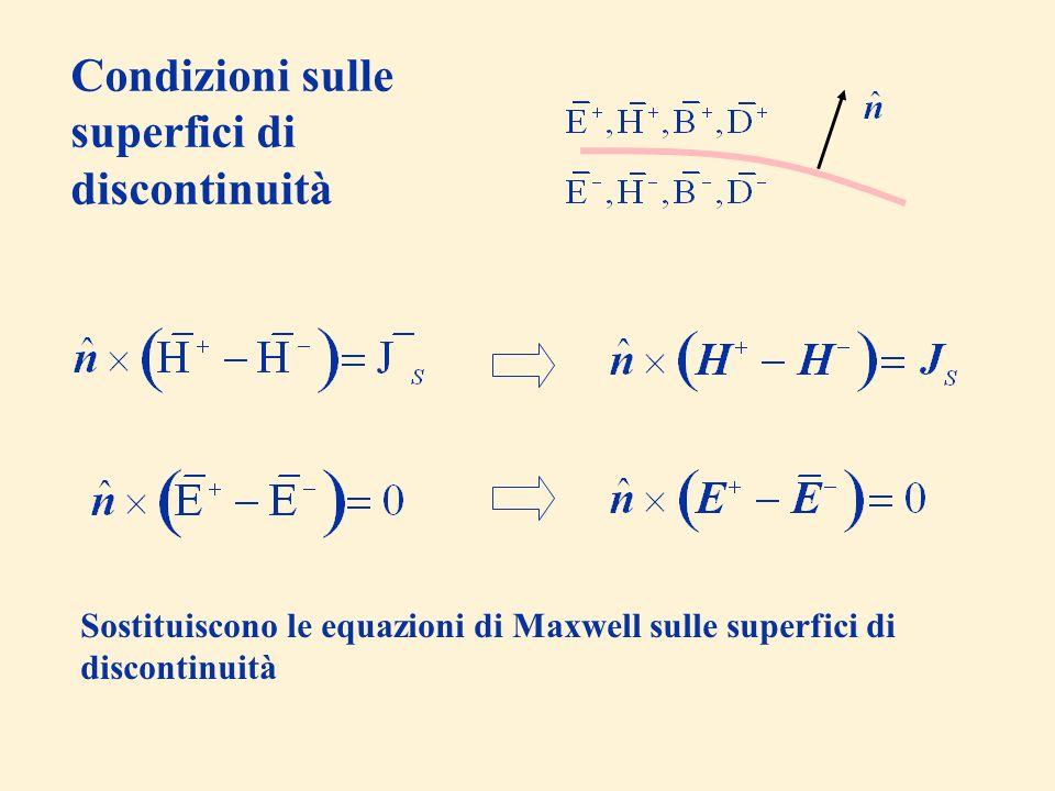 Condizioni sulle superfici di discontinuità Sostituiscono le equazioni di Maxwell sulle superfici di discontinuità