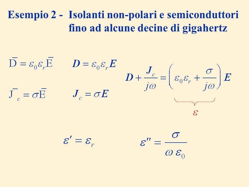 Esempio 2 - Isolanti non-polari e semiconduttori fino ad alcune decine di gigahertz