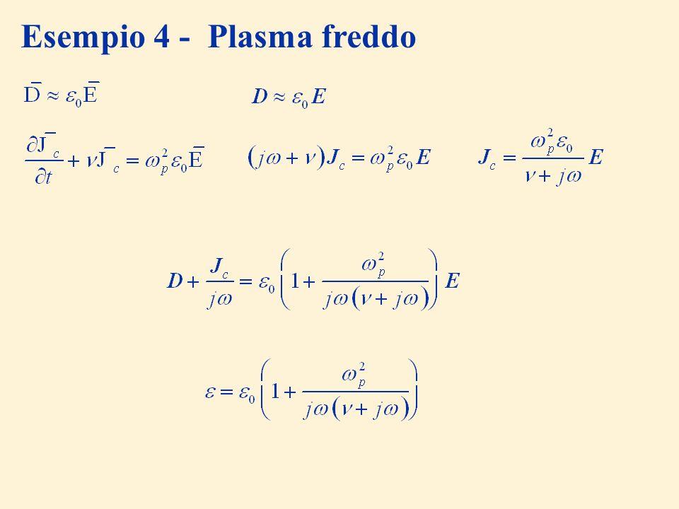 Esempio 4 - Plasma freddo