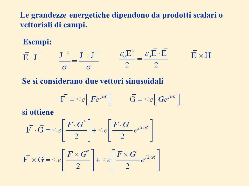 Le grandezze energetiche dipendono da prodotti scalari o vettoriali di campi. Esempi: Se si considerano due vettori sinusoidali si ottiene