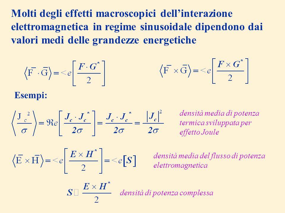 Molti degli effetti macroscopici dellinterazione elettromagnetica in regime sinusoidale dipendono dai valori medi delle grandezze energetiche densità