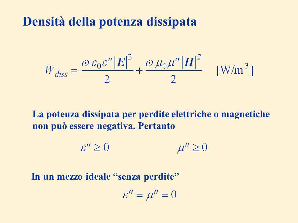 Densità della potenza dissipata La potenza dissipata per perdite elettriche o magnetiche non può essere negativa. Pertanto In un mezzo ideale senza pe