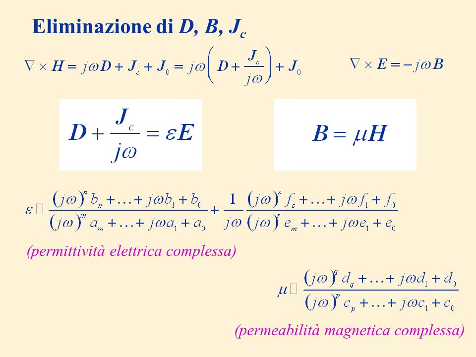 Eliminazione di D, B, J c (permittività elettrica complessa) (permeabilità magnetica complessa)