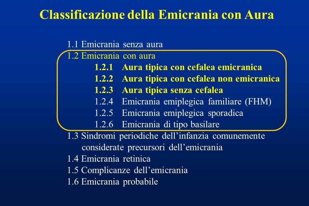 1.1 Emicrania senza aura 1.2 Emicrania con aura 1.2.1Aura tipica con cefalea emicranica 1.2.2Aura tipica con cefalea non emicranica 1.2.3Aura tipica s