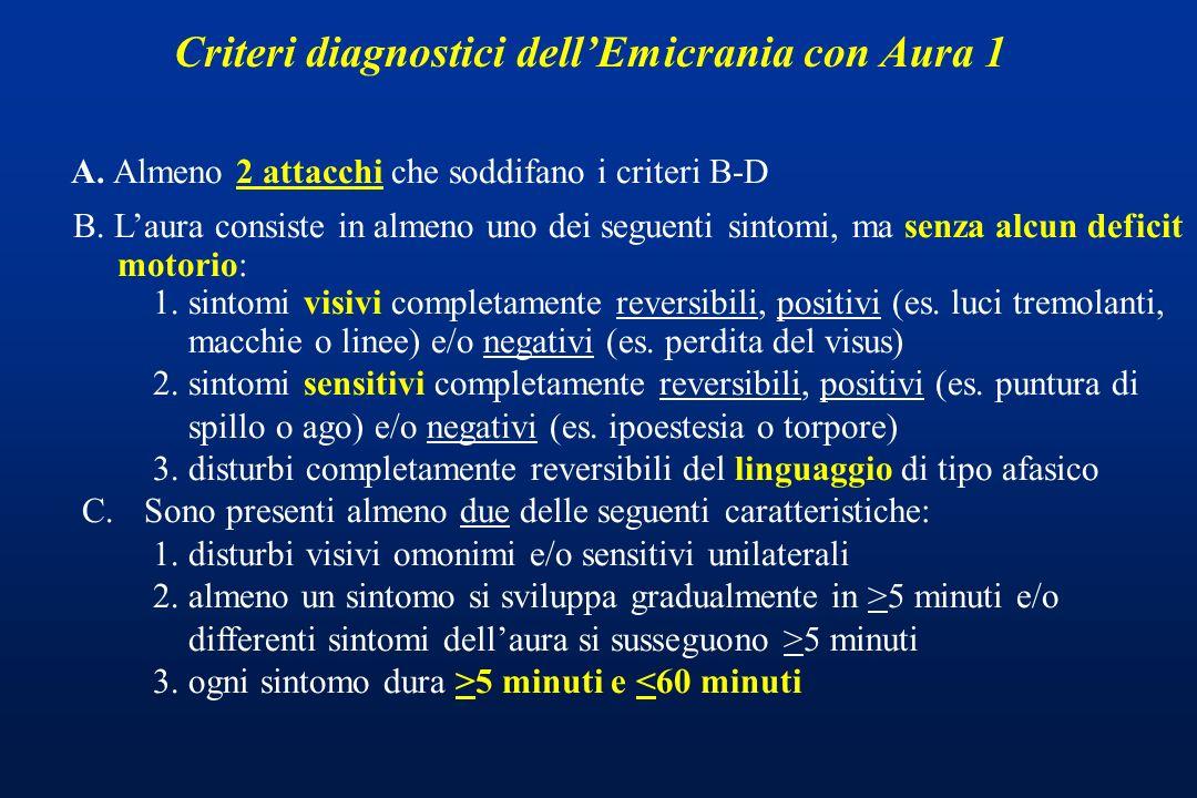 Criteri diagnostici dellEmicrania con Aura 1 A. Almeno 2 attacchi che soddifano i criteri B-D B. Laura consiste in almeno uno dei seguenti sintomi, ma