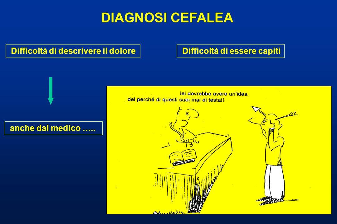 Criteri diagnostici dellEmicrania con Aura 1 A.Almeno 2 attacchi che soddifano i criteri B-D B.