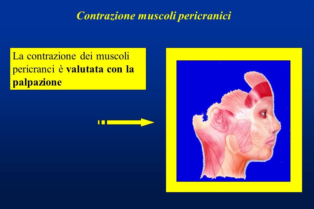 La contrazione dei muscoli pericranci è valutata con la palpazione Contrazione muscoli pericranici