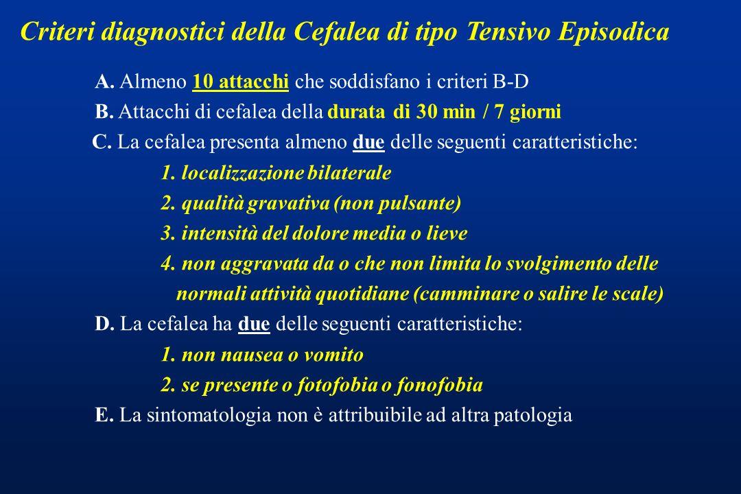 Criteri diagnostici della Cefalea di tipo Tensivo Episodica A. Almeno 10 attacchi che soddisfano i criteri B-D B. Attacchi di cefalea della durata di