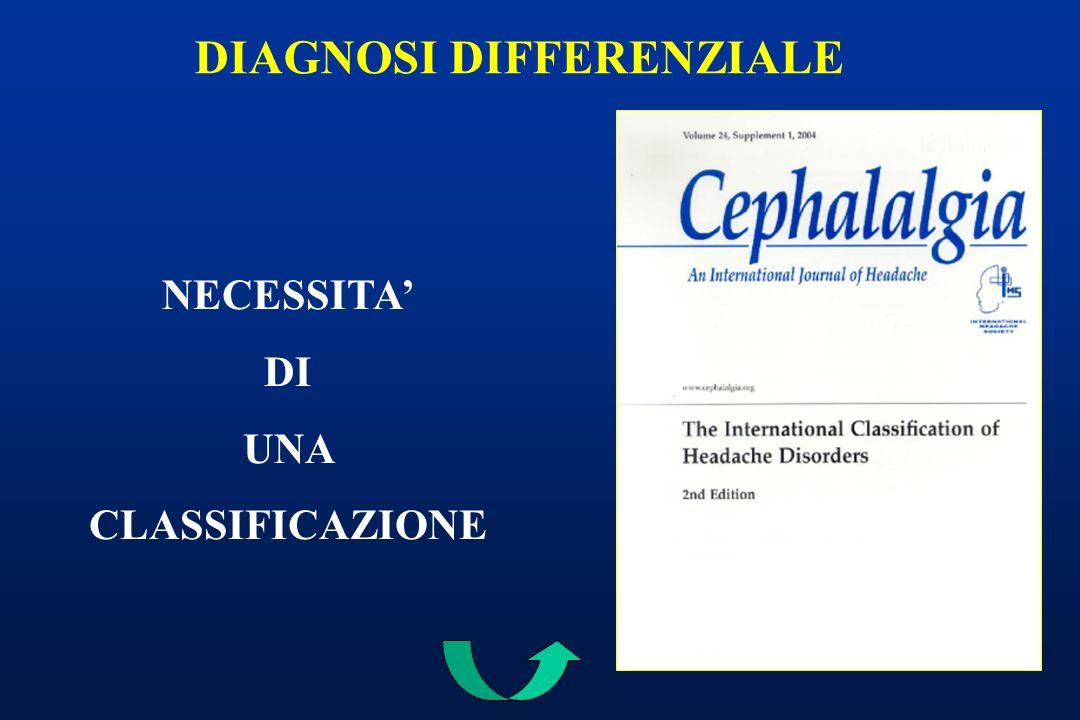 Criteri diagnostici della Cefalea di tipo Tensivo Episodica A.