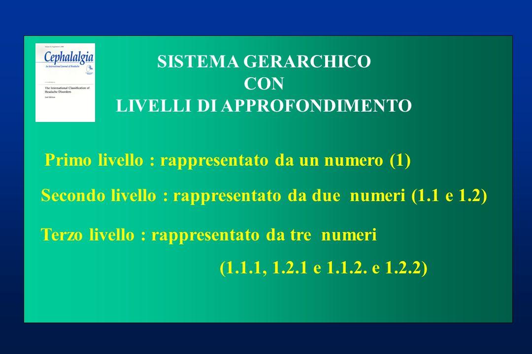 Classificazione delle cefalee (ICHD II, 2004) Prima parte: le cefalee primarie 1.