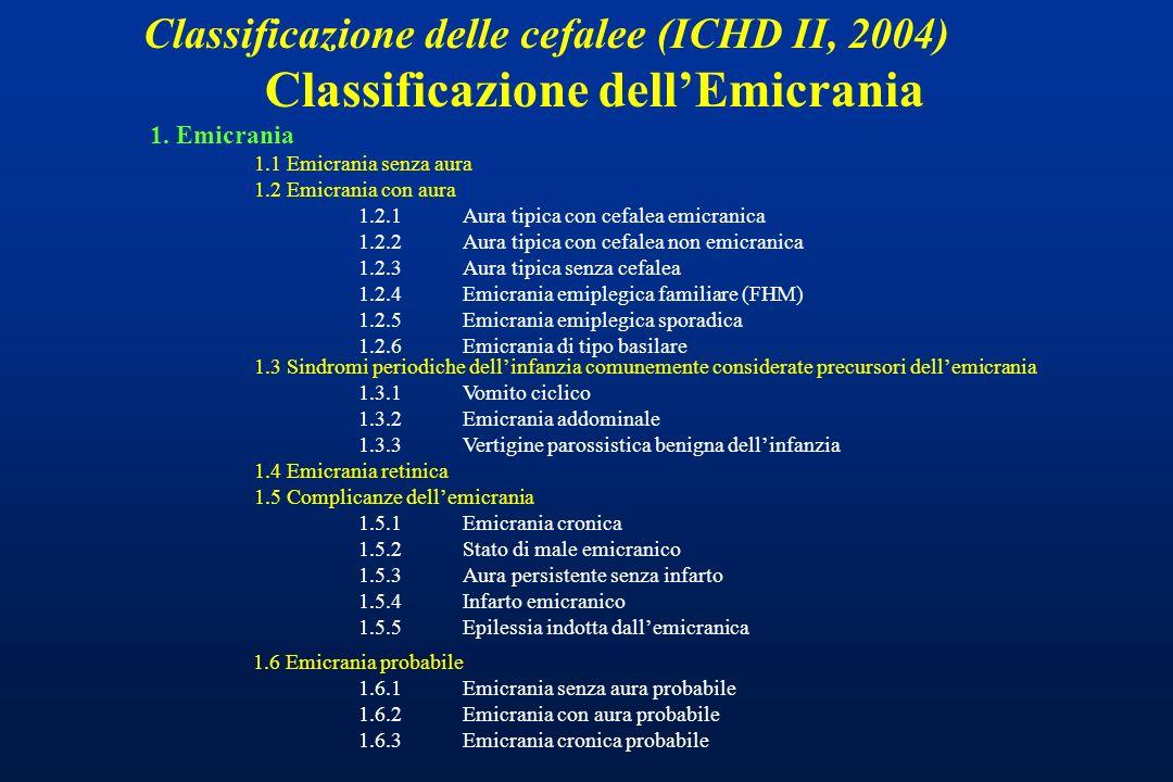 Classificazione delle cefalee (ICHD II, 2004) 1. Emicrania 1.1 Emicrania senza aura 1.2 Emicrania con aura 1.2.1Aura tipica con cefalea emicranica 1.2