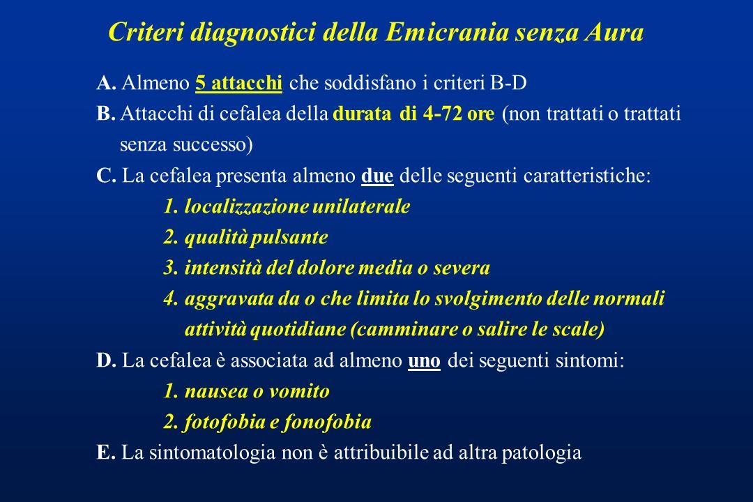 Criteri diagnostici della Emicrania senza Aura A. Almeno 5 attacchi che soddisfano i criteri B-D B. Attacchi di cefalea della durata di 4-72 ore (non