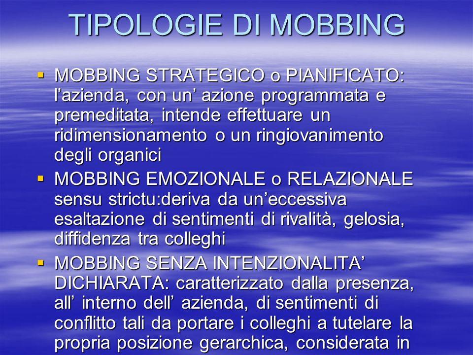 TIPOLOGIE DI MOBBING MOBBING STRATEGICO o PIANIFICATO: lazienda, con un azione programmata e premeditata, intende effettuare un ridimensionamento o un ringiovanimento degli organici MOBBING STRATEGICO o PIANIFICATO: lazienda, con un azione programmata e premeditata, intende effettuare un ridimensionamento o un ringiovanimento degli organici MOBBING EMOZIONALE o RELAZIONALE sensu strictu:deriva da uneccessiva esaltazione di sentimenti di rivalità, gelosia, diffidenza tra colleghi MOBBING EMOZIONALE o RELAZIONALE sensu strictu:deriva da uneccessiva esaltazione di sentimenti di rivalità, gelosia, diffidenza tra colleghi MOBBING SENZA INTENZIONALITA DICHIARATA: caratterizzato dalla presenza, all interno dell azienda, di sentimenti di conflitto tali da portare i colleghi a tutelare la propria posizione gerarchica, considerata in pericolo MOBBING SENZA INTENZIONALITA DICHIARATA: caratterizzato dalla presenza, all interno dell azienda, di sentimenti di conflitto tali da portare i colleghi a tutelare la propria posizione gerarchica, considerata in pericolo