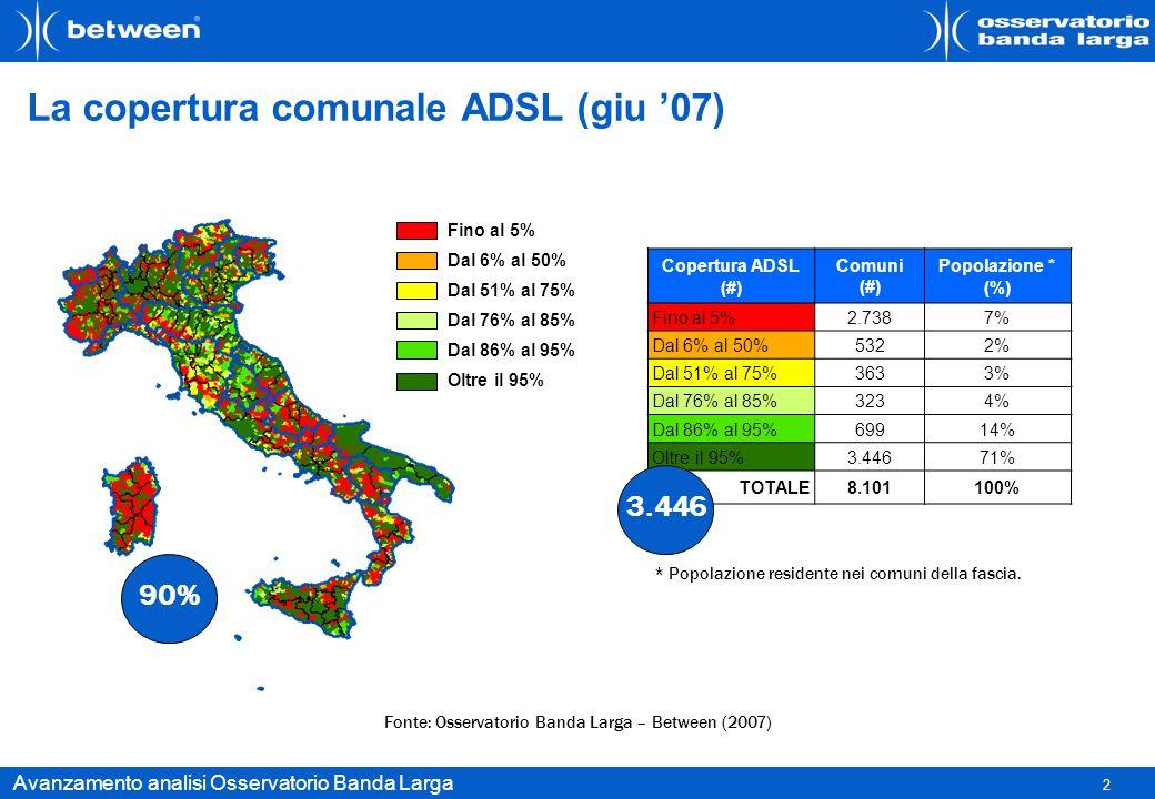 2 Avanzamento analisi Osservatorio Banda Larga * Popolazione residente nei comuni della fascia. La copertura comunale ADSL (giu 07) Fonte: Osservatori