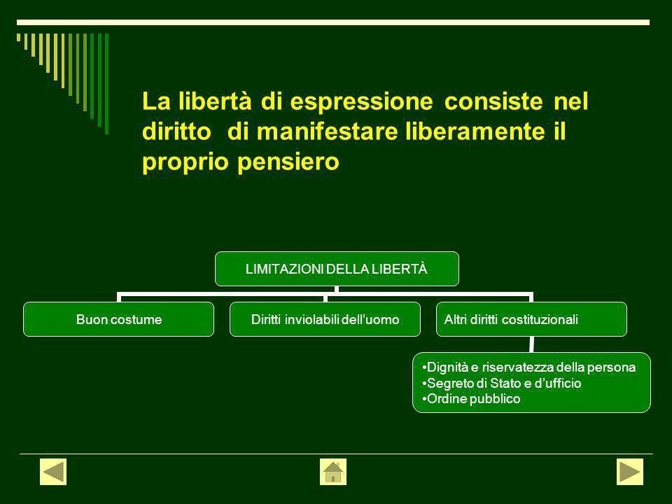 Lart. 19 della Costituzione riconosce a tutti la libertà religiosa. Il primo comma dellarticolo 8 della Costituzione proclama il principio che tutte l