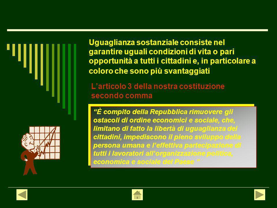Uguaglianza formale significa riconoscere che tutti i cittadini hanno lo stesso valore per la società e sono uguali di fronte alla legge Larticolo 3 d
