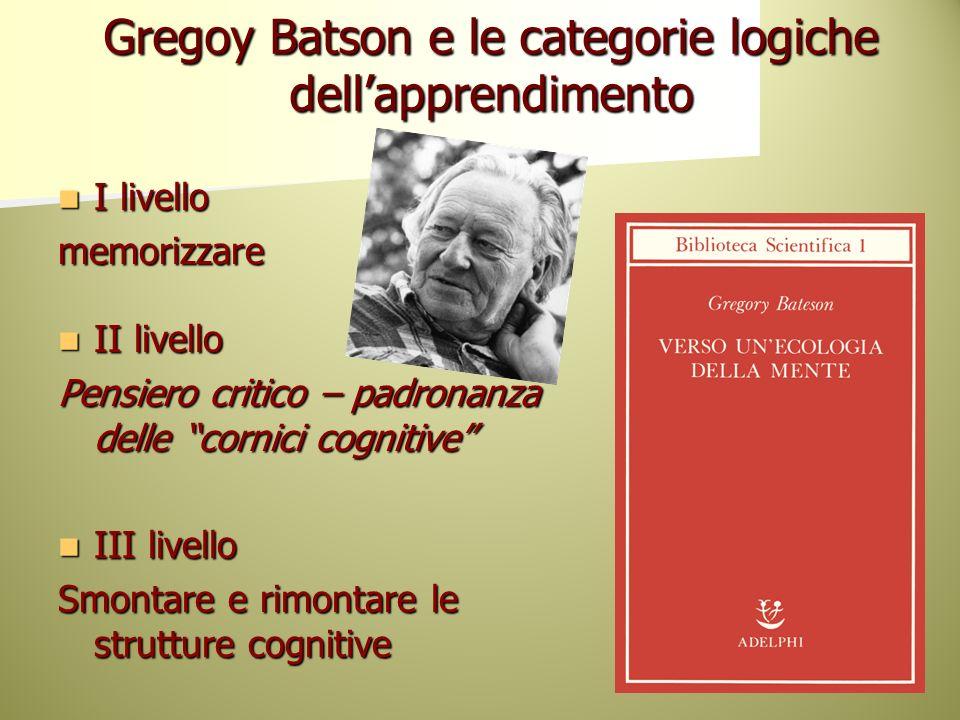 Gregoy Batson e le categorie logiche dellapprendimento I livello I livellomemorizzare II livello II livello Pensiero critico – padronanza delle cornic
