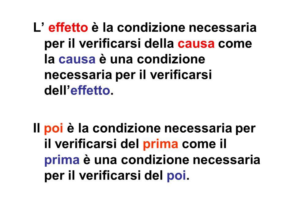 L effetto è la condizione necessaria per il verificarsi della causa come la causa è una condizione necessaria per il verificarsi delleffetto. Il poi è