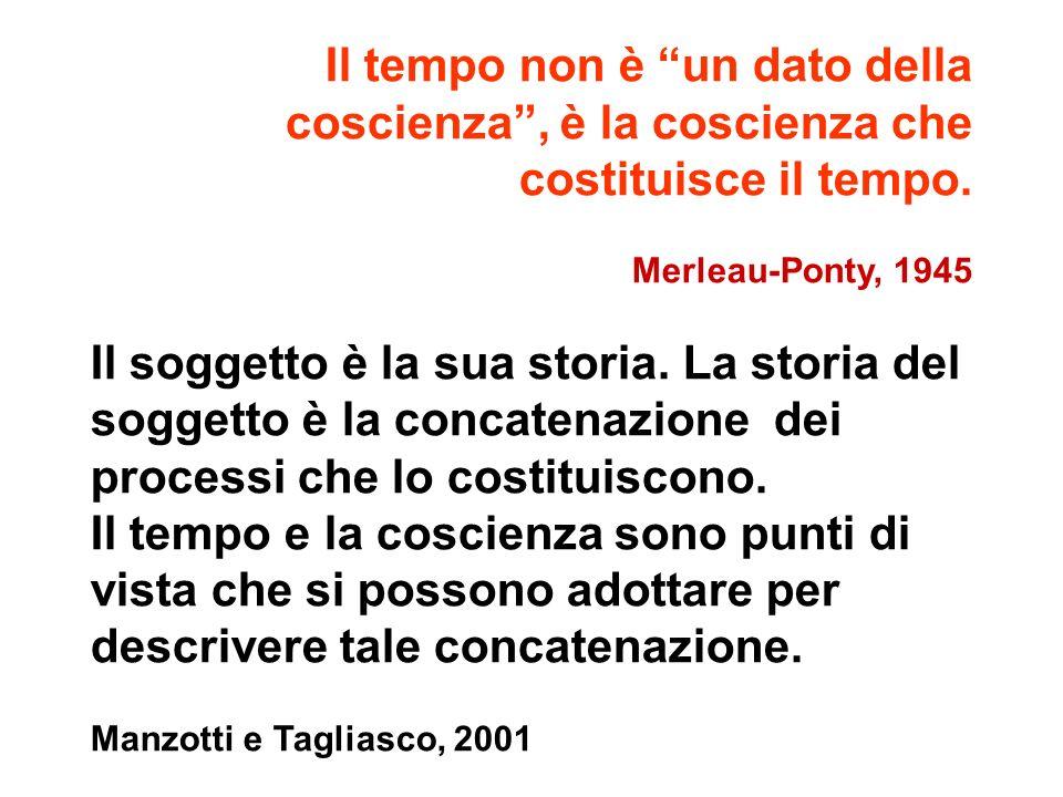 Il tempo non è un dato della coscienza, è la coscienza che costituisce il tempo. Merleau-Ponty, 1945 Il soggetto è la sua storia. La storia del sogget