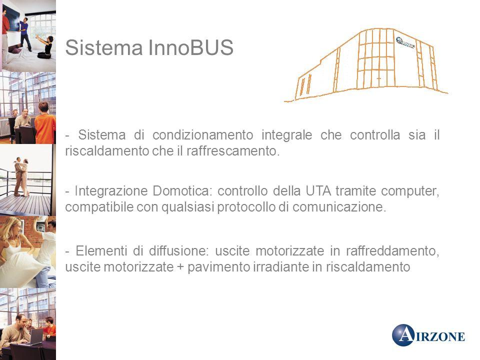 Sistema InnoBUS - Sistema di condizionamento integrale che controlla sia il riscaldamento che il raffrescamento.