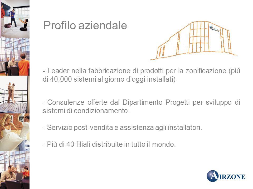 Profilo aziendale - Leader nella fabbricazione di prodotti per la zonificazione (più di 40,000 sistemi al giorno doggi installati) - Consulenze offerte dal Dipartimento Progetti per sviluppo di sistemi di condizionamento.