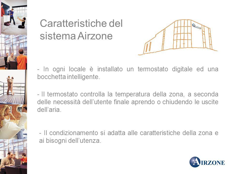 Caratteristiche del sistema Airzone - In ogni locale è installato un termostato digitale ed una bocchetta intelligente.