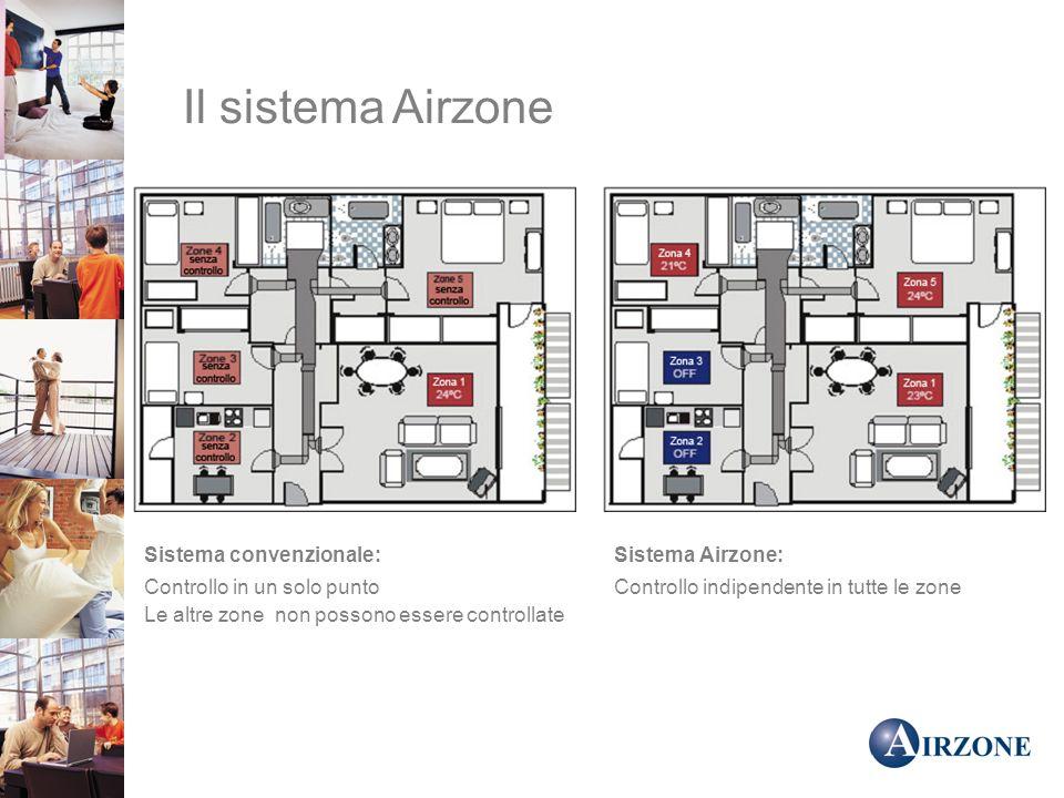 Il sistema Airzone Sistema convenzionale: Controllo in un solo punto Le altre zone non possono essere controllate Sistema Airzone: Controllo indipendente in tutte le zone