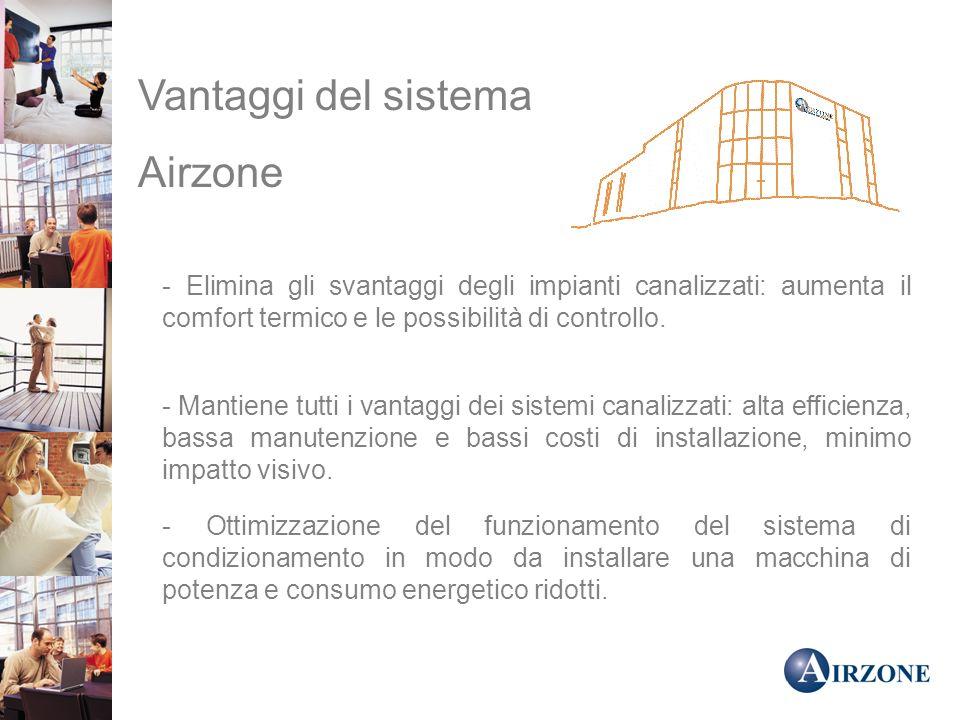 Vantaggi del sistema Airzone - Elimina gli svantaggi degli impianti canalizzati: aumenta il comfort termico e le possibilità di controllo.