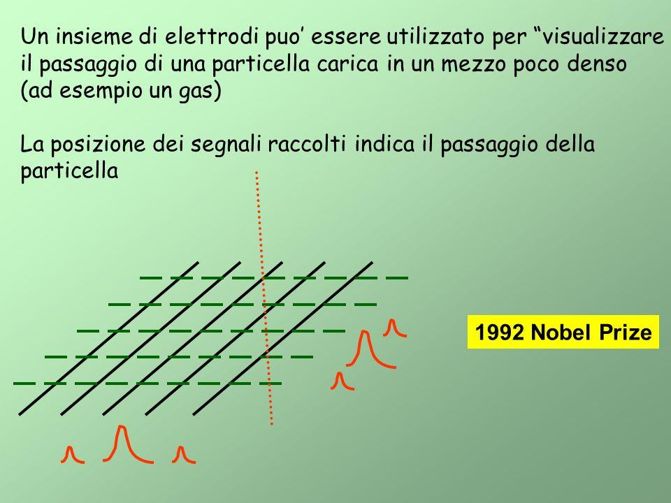 Un insieme di elettrodi puo essere utilizzato per visualizzare il passaggio di una particella carica in un mezzo poco denso (ad esempio un gas) La pos
