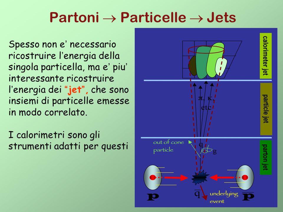 Partoni Particelle Jets Spesso non e necessario ricostruire lenergia della singola particella, ma e piu interessante ricostruire lenergia dei jet, che