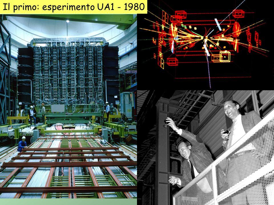 Il primo: esperimento UA1 - 1980