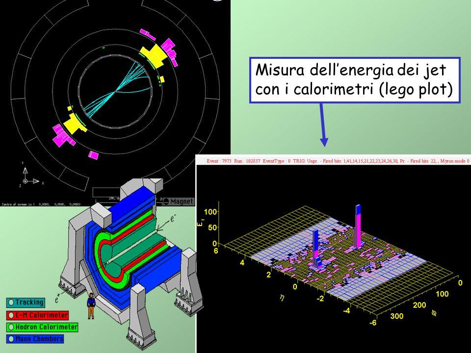Misura dellenergia dei jet con i calorimetri (lego plot)