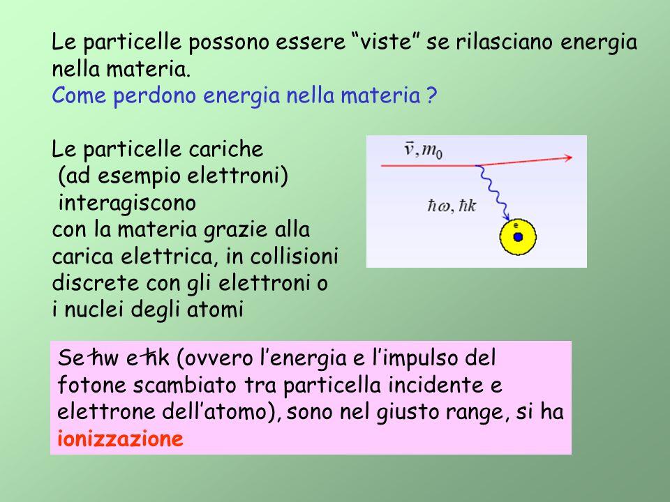 Perdita di energia delle particelle cariche nella materia Le particelle perdono energia nella materia mediante ionizzazione.