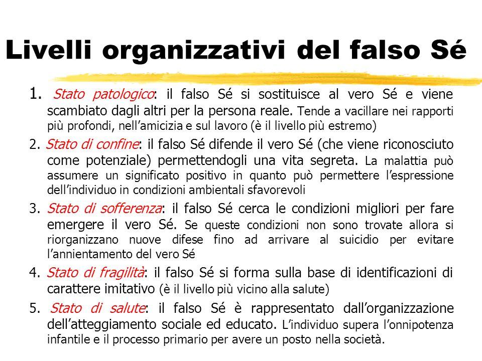 Livelli organizzativi del falso Sé 1. Stato patologico: il falso Sé si sostituisce al vero Sé e viene scambiato dagli altri per la persona reale. Tend