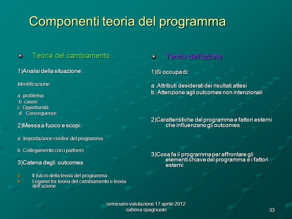 33 seminario valutazione 17 aprile 2012 sabrina spagnuolo Componenti teoria del programma Teoria del cambiamento 1)Analisi della situazione: Identificazione a.