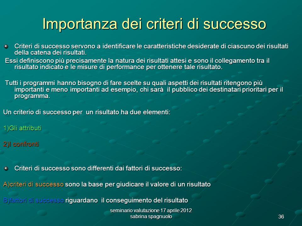 36 seminario valutazione 17 aprile 2012 sabrina spagnuolo Importanza dei criteri di successo Criteri di successo servono a identificare le caratteristiche desiderate di ciascuno dei risultati della catena dei risultati.