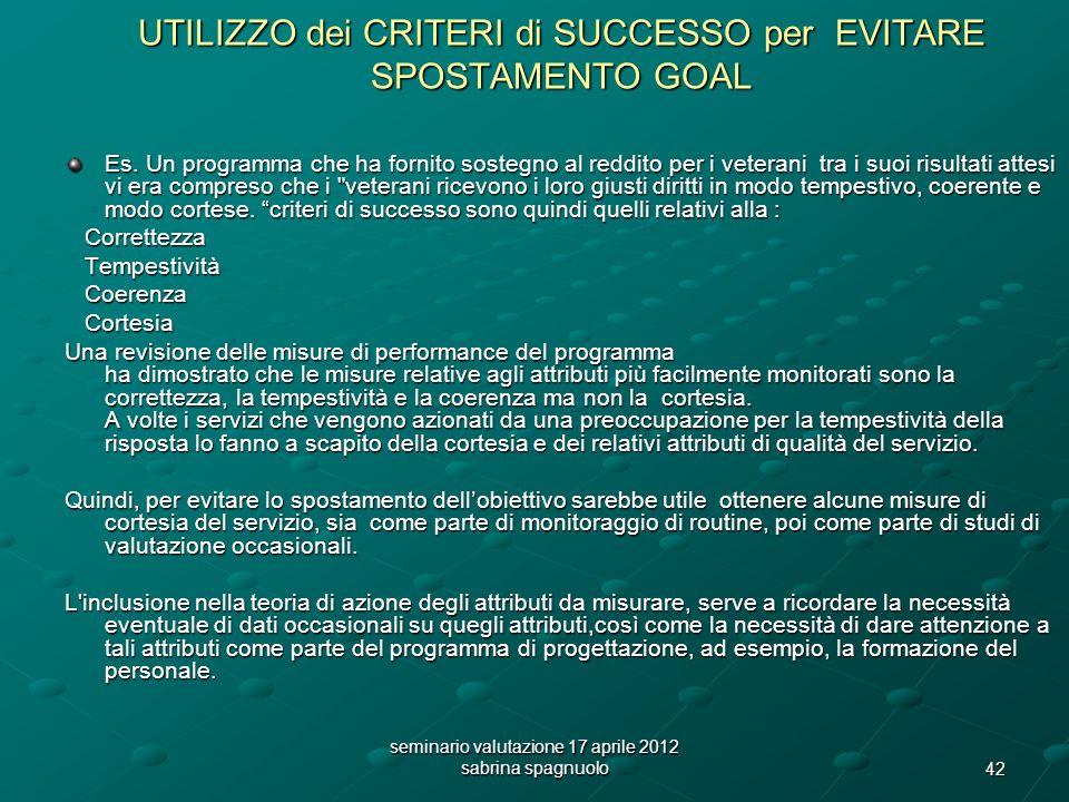 42 seminario valutazione 17 aprile 2012 sabrina spagnuolo UTILIZZO dei CRITERI di SUCCESSO per EVITARE SPOSTAMENTO GOAL Es.