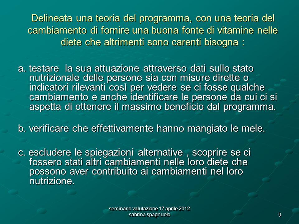 9 seminario valutazione 17 aprile 2012 sabrina spagnuolo Delineata una teoria del programma, con una teoria del cambiamento di fornire una buona fonte di vitamine nelle diete che altrimenti sono carenti bisogna : a.