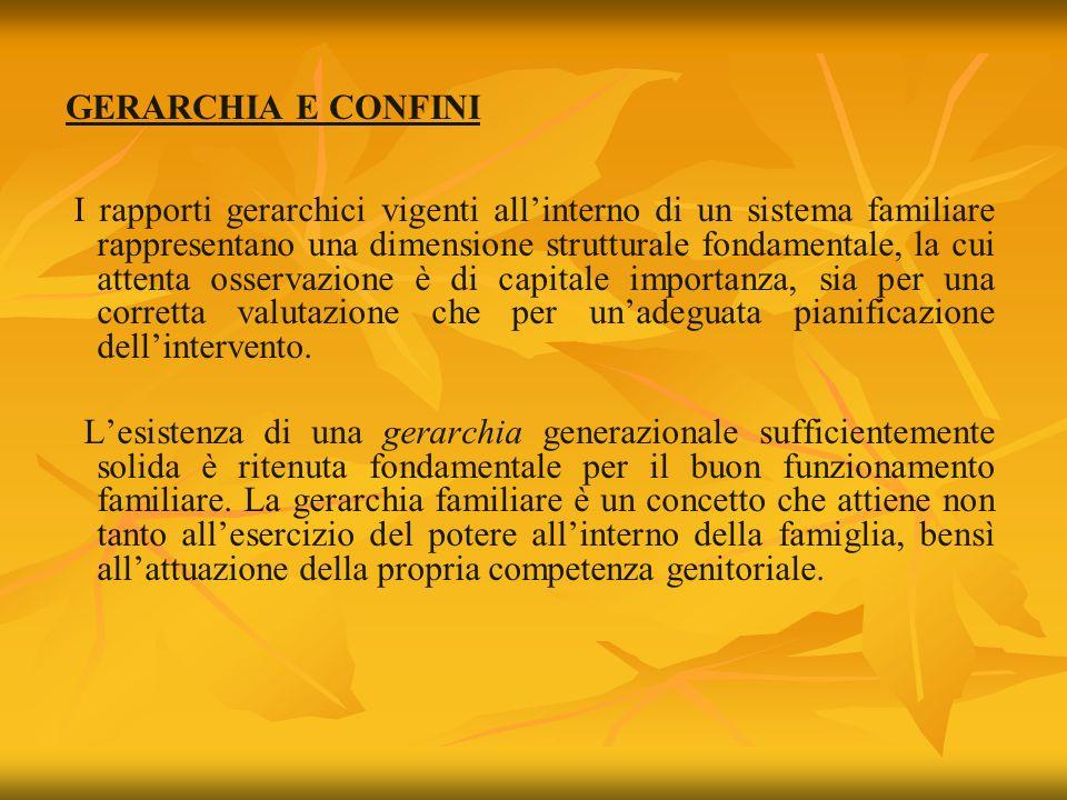 GERARCHIA E CONFINI I rapporti gerarchici vigenti allinterno di un sistema familiare rappresentano una dimensione strutturale fondamentale, la cui att