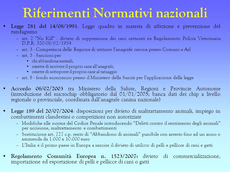 Riferimenti Normativi nazionali Legge 281 del 14/08/1991 : Legge quadro in materia di affezione e prevenzione del randagismo –art. 2 No Kill - divieto