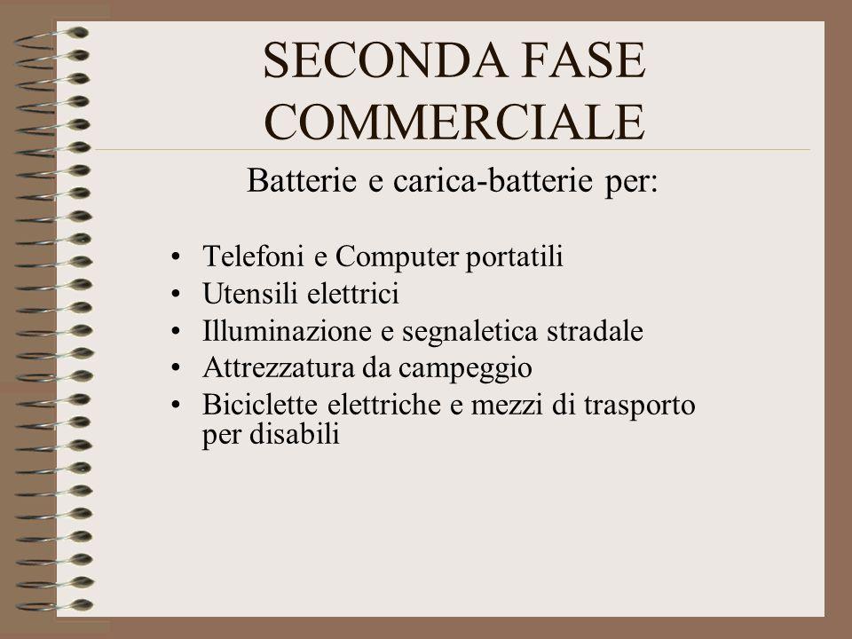 SECONDA FASE COMMERCIALE Batterie e carica-batterie per: Telefoni e Computer portatili Utensili elettrici Illuminazione e segnaletica stradale Attrezz