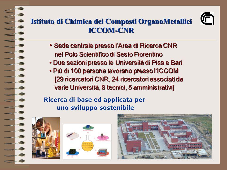 Istituto di Chimica dei Composti OrganoMetallici ICCOM-CNR Sede centrale presso lArea di Ricerca CNR Sede centrale presso lArea di Ricerca CNR nel Pol