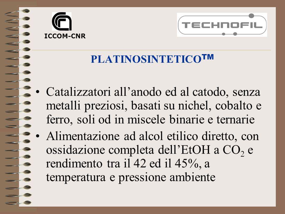 PLATINOSINTETICO TM Catalizzatori allanodo ed al catodo, senza metalli preziosi, basati su nichel, cobalto e ferro, soli od in miscele binarie e terna