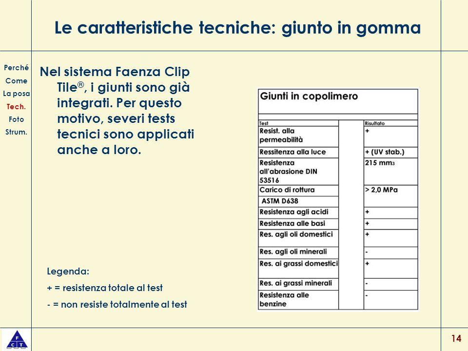14 Le caratteristiche tecniche: giunto in gomma Nel sistema Faenza Clip Tile ®, i giunti sono già integrati.