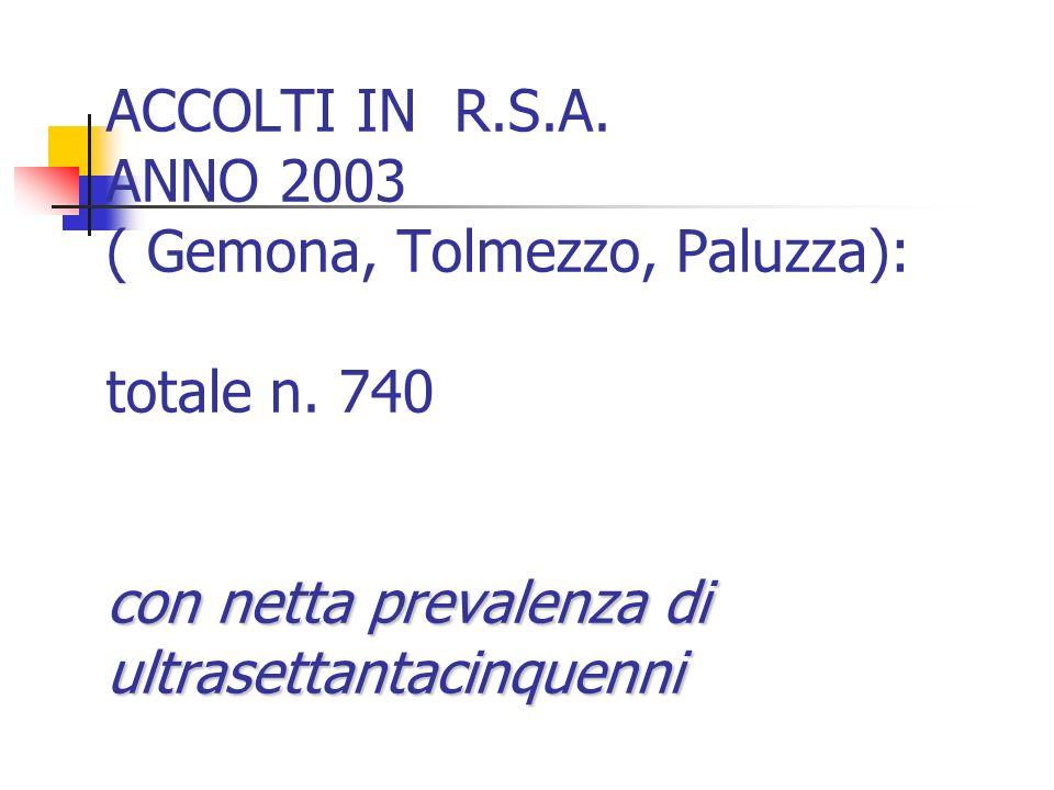 con netta prevalenza di ultrasettantacinquenni ACCOLTI IN R.S.A. ANNO 2003 ( Gemona, Tolmezzo, Paluzza): totale n. 740 con netta prevalenza di ultrase